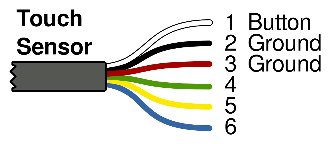 Indusi signaling cable furthermore Resistors as well B2 Base as well Royalty Free Stock Photos Binary Code Data Flow  munication Image10226398 likewise Viewtopic. on wire color code