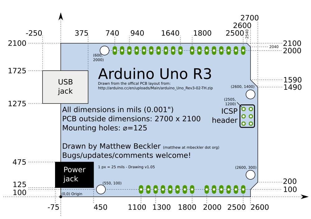 Nice drawings of the arduino uno and mega wayne