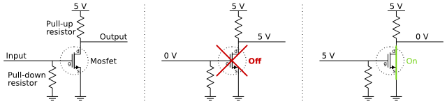 Mosfet inverter examples