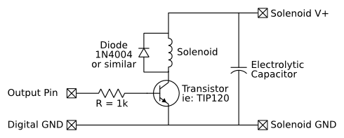 Drum Solenoid Interface For Tap Tempo Metronome additionally Hpswitch9 in addition How To Install Gnome In Ubuntu 14 04 furthermore KB20350 moreover Index. on switch interface