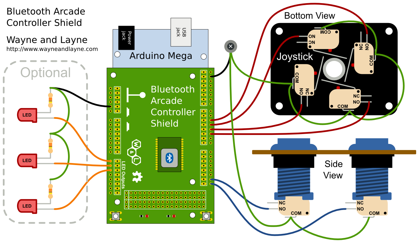 Bluetooth Arcade Controller system-level diagram